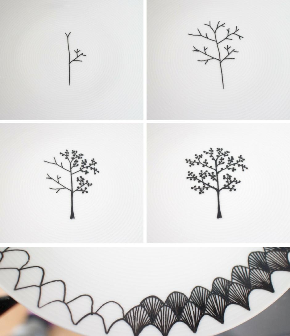 Teller bemalen Baum